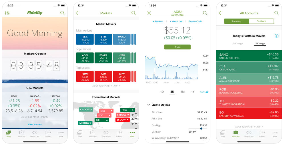 Fidelity Investment - stock trading apps uk