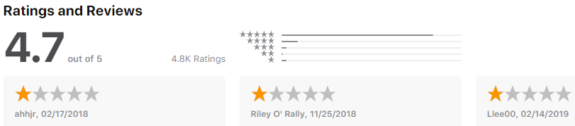 Easy taxi - rating - ridesharing apps