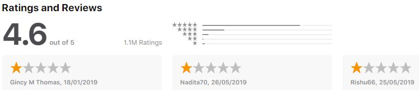 Ola - rating - ridesharing apps