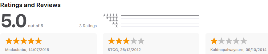 bsafe - rating