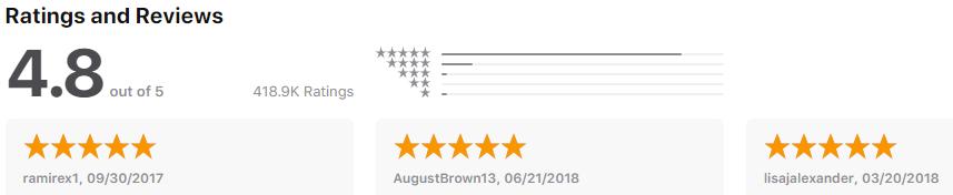 life360 - rating