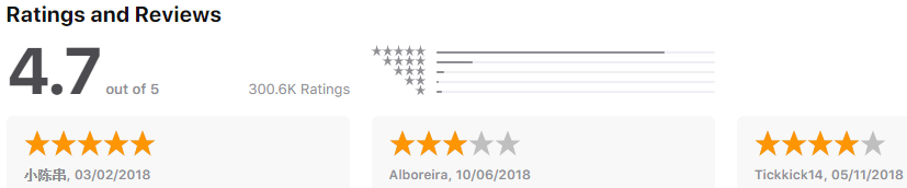 Microsoft Apps - rating - productivity apps
