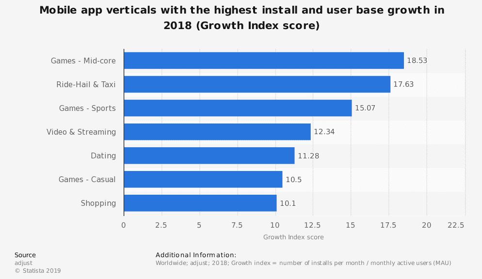 sports-apps-statistics